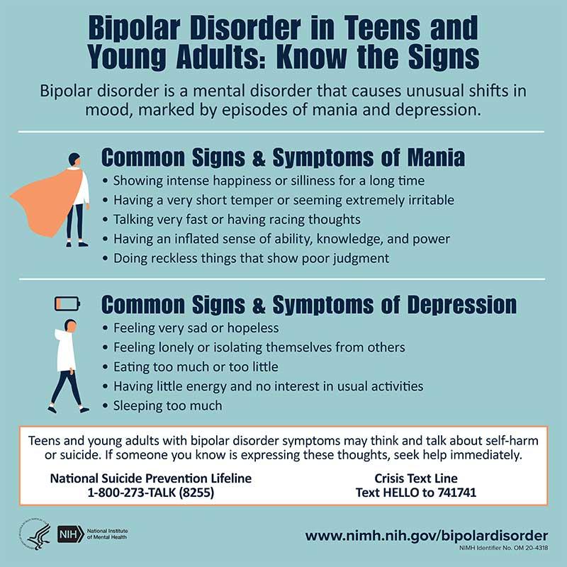 bipolar disorder treatment sudbury plainville ma