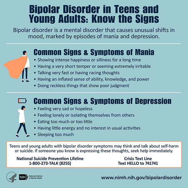 bipolar disorder young adults teenagers